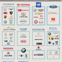 El 90% de los automóviles fabricados en España los compra Europa