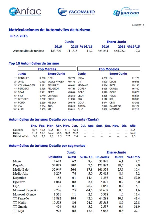 ventas coches españa junio 2016