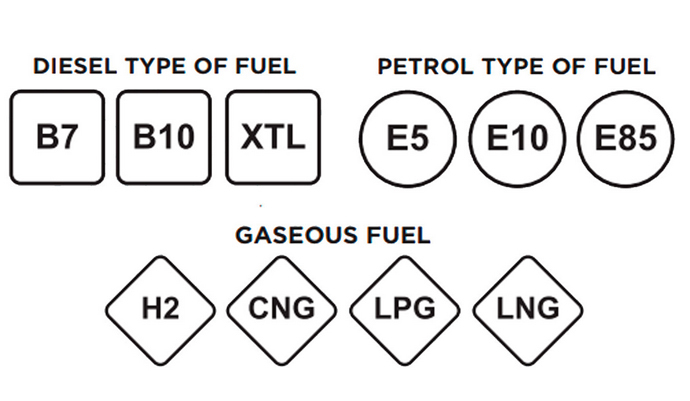 etiquetadogasolina
